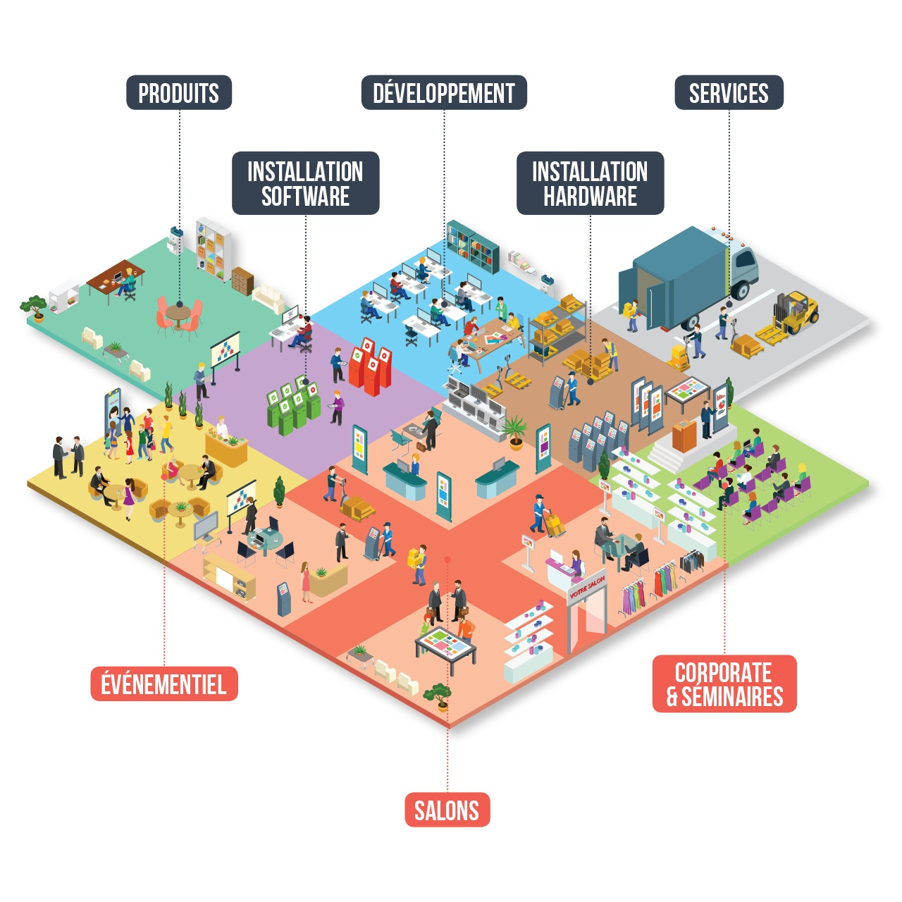location de supports interactifs digital events
