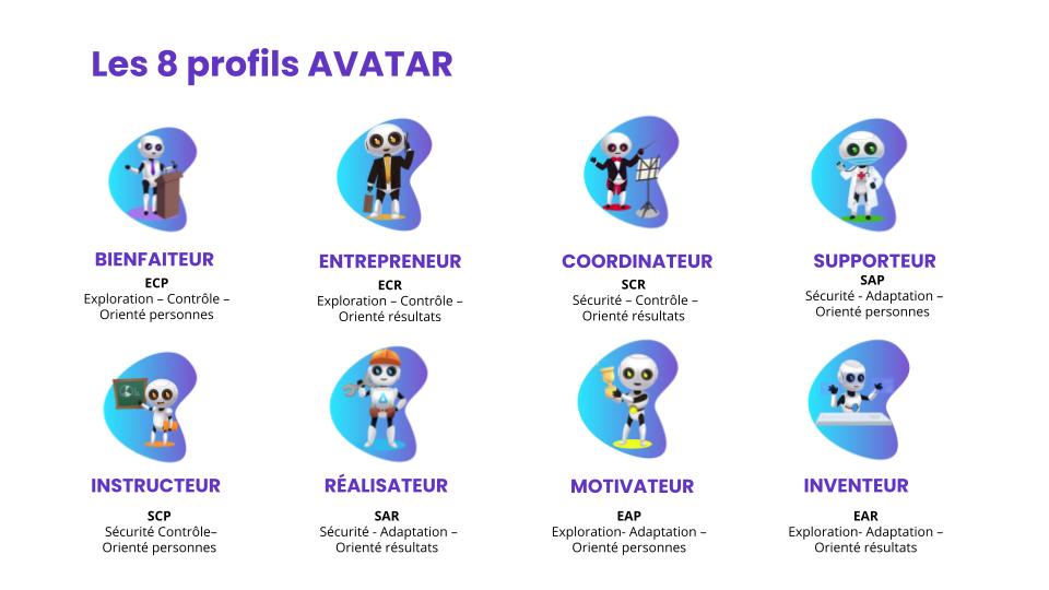 avatar profils