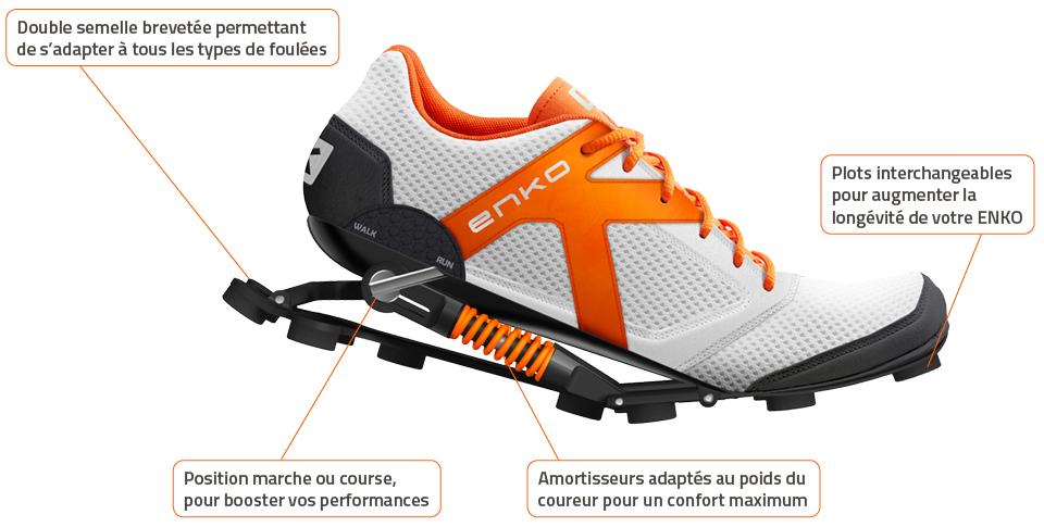 enko chaussure running