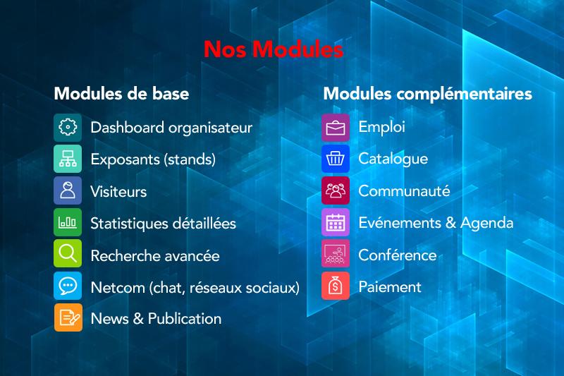modules disponibles