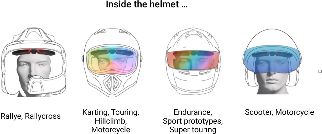 cambox inside helmet