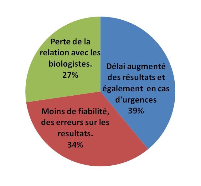 image bioprat