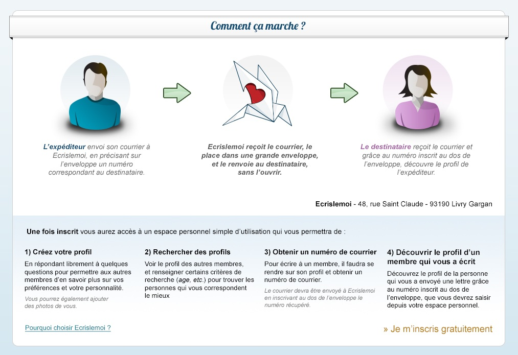 rencontre d amour en ligne bnf rencontres numériques
